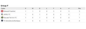 el-tabelle-1gruppenphase-1309